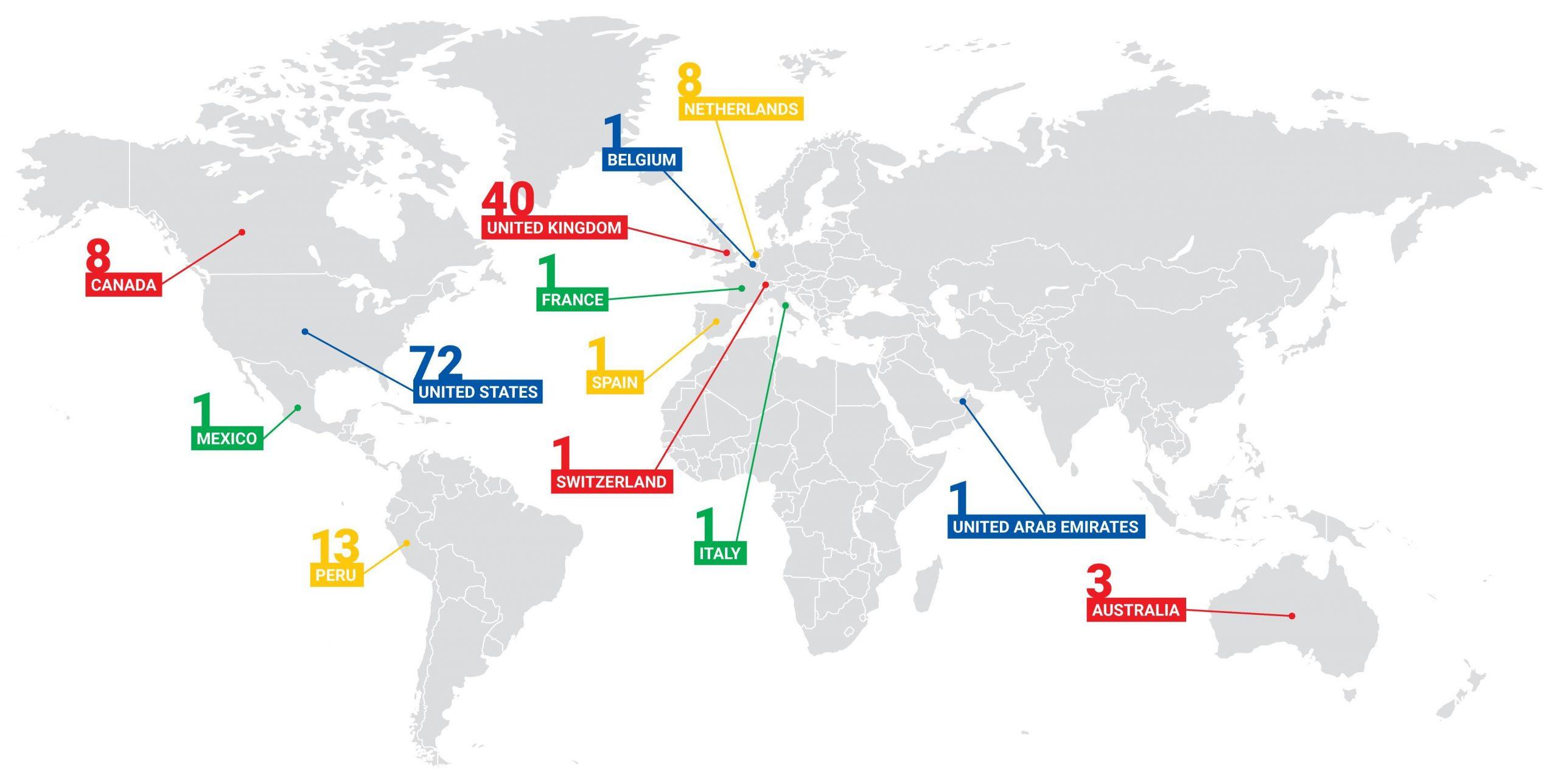 Universidades internacionales donde fueron aceptados estudiantes del Markham (2015-2019)